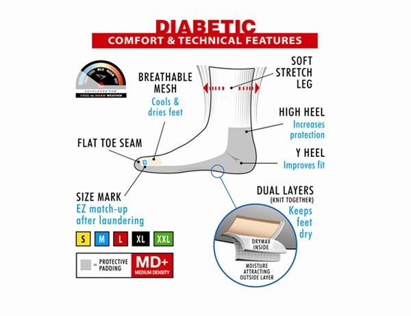 Technical Features of Drymax Diabetic Crew Socks
