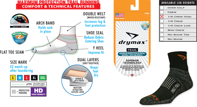 Drymax Maximum Protection Trail Running Socks Features
