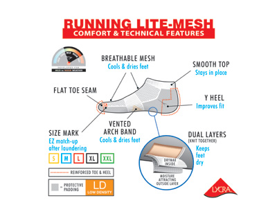 Comfort and Technical Features of Drymax Run Lite Mesh Socks